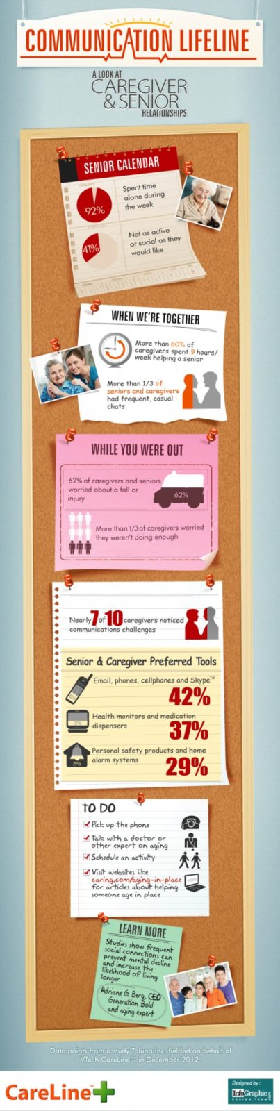 CareLine infographic FINAL