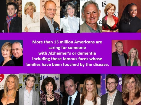 alzheimers-15-million-famous-faces