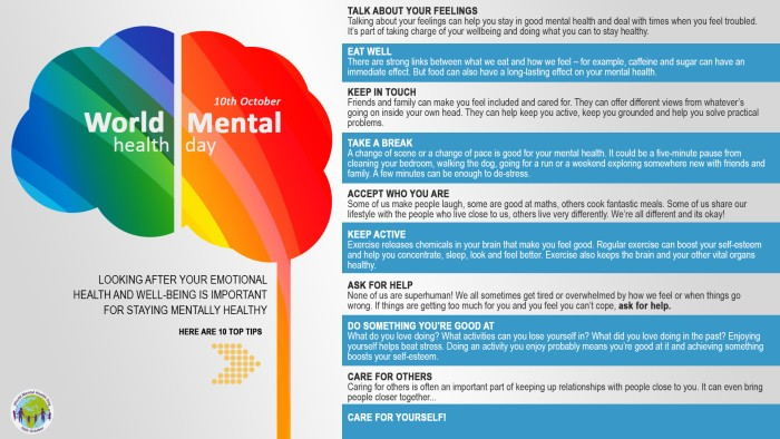 World Mental Health Day Infographic 1